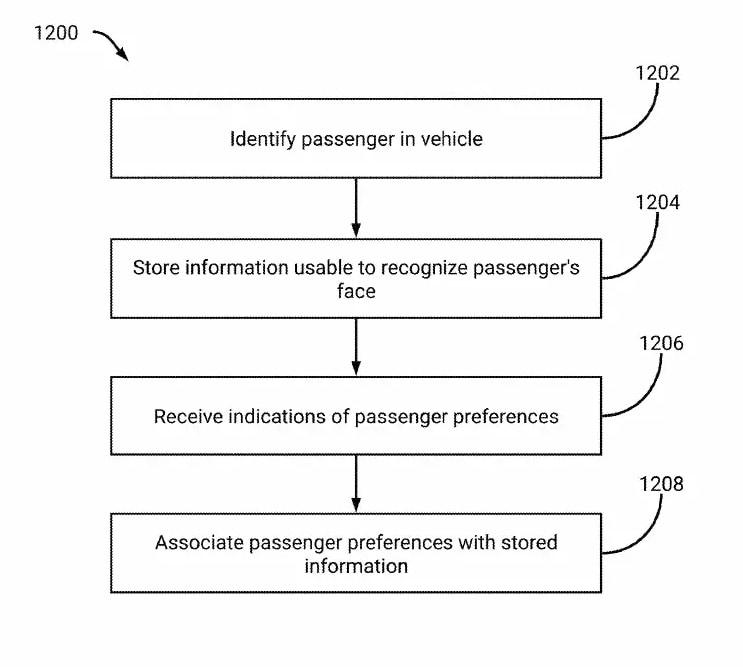 Tesla face recognition patent