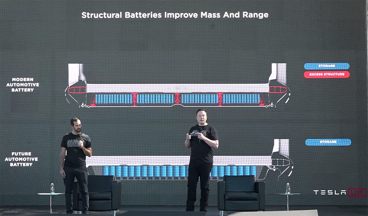 Tesla's structural battery